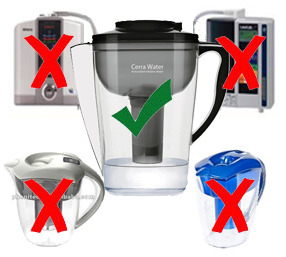 water ionizer comparison