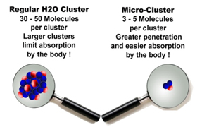 Micro clustered water
